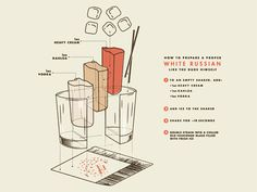 The Dude's White Russian   #infographic #recipe #forconsumption