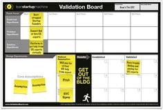 Validation Board - FREE tool for testing startup ideas, stop wasting time and mo. - Validation Board – FREE tool for testing startup ideas, stop wasting time and money. Agile Board, Value Proposition Canvas, Lean Startup, Modelo Canvas, Innovation Management, Stop Wasting Time, Kaizen, Start Up Business, Design Thinking