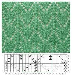 s 522 media content and analytics - analytics content media strickmusterf ranf nger s Lace Knitting Stitches, Lace Knitting Patterns, Knitting Charts, Lace Patterns, Easy Knitting, Knitting For Beginners, Stitch Patterns, Gilet Crochet, Knit Crochet