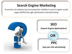 Confuse Over SEO or PPC for Online Success?