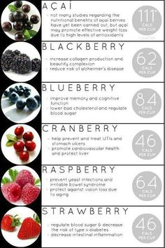 berries and health