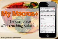 IIFYM — If It Fits Your Macros & Flexible Dieting