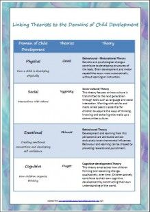 Writer world essays package