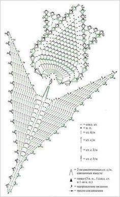 Resultado de imagem para graficos de croche flor