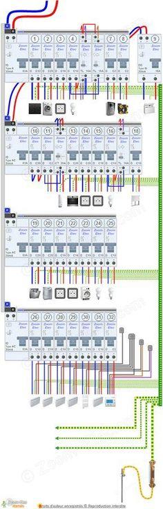 Schéma d'installation, de montage et de raccordement d'un tableau électrique