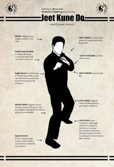 Jeet Kune Do South Paw Stance