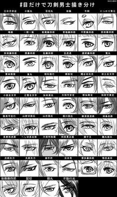 20 Ideas For Eye Tutorial Anime Sketch Digital Art Tutorial, Anime Eye Drawing, Anime Drawings Sketches, Drawings, Anime Tutorial, Anime Eyes, Anime Sketch, How To Draw Anime Eyes