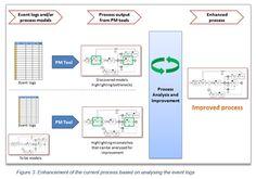 15_Process_Mining_Process_Analysis.png