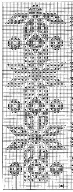 Discover thousands of images about Resultado de imagen para patrones tejido wayuu Filet Crochet, Crochet Chart, Thread Crochet, Knitting Charts, Knitting Patterns, Crochet Patterns, Crochet Tablecloth, Crochet Doilies, Cross Stitch Borders