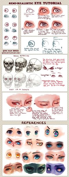 Semi-realistic + anime Eye Tutorial and References by Qinni.deviantart.com