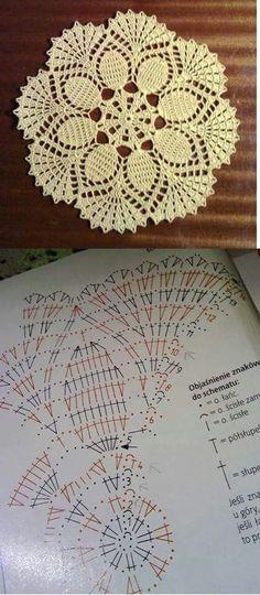 Crochet everything. Filet Crochet, Crochet Doily Diagram, Crochet Diy, Crochet Doily Patterns, Crochet Chart, Thread Crochet, Crochet Motif, Crochet Designs, Crochet Stitches