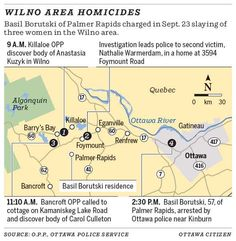 Wilno area homicides. Basil Borutski of Palmer Rapids charged with Sept. 23 slaying of three women in the Wilno area.