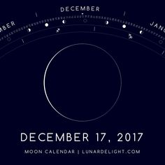 Sunday, December 17 @ 06:00 GMT  Waning Crescent - Illumination: 1%  Next New Moon: Monday, December 18 @ 06:31 GMT Next Full Moon: Tuesday, January 2 @ 02:25 GMT