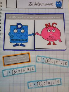 CE1/CE2 • Français • Leçons à manipuler ~ Cycle 3, Drawing Conclusions, French Education, French Grammar, French Resources, Craft Online, French Language Learning, Teacher Organization, French Lessons