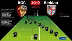 RGC v Beddau Result