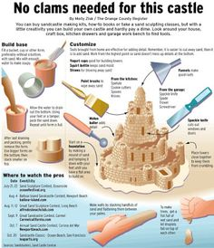Make a Sand Castle Kit from recycled and household items for the beach....Read all our tips