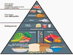 Proper nutrition is vital for nursing or pregnant women. Nutrition Store, Proper Nutrition, Nutrition Tips, Simple Minds, Health Fitness, Diet, School, Blog, Google
