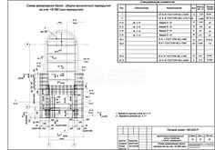 Схема армирования балок и перемычек сборно-монолитного перекрытия на отм. +5,820 (низ перекрытия)
