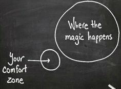 Where the magic happens...