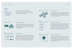 숙명소식지_내지_detail4 Book Layout, Page Layout, Editorial Layout, Editorial Design, Annual Report Layout, Report Design, Typography Layout, Print Layout, Advertising Design