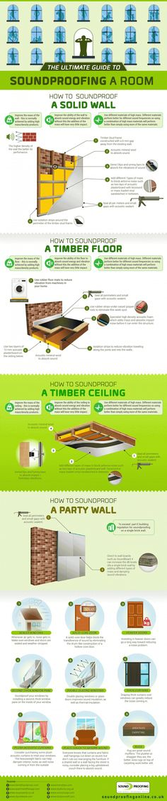 Soundproofing a Room: the Ultimate Guide [by Soundproofing Online -- via #tipsographic]. More at tipsographinc.com