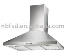 Exhaust Fans For Kitchens