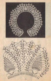 Szydełkomania: Eski desenler