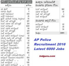AP Police Recruitment 2016