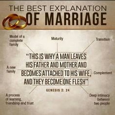 Good morning! The best explanation of #marriage A man leaves his mother and father and cleaves to his #wife.. They become one. Been up for what feels like 2 days straight doing last minute #weddingprep #weddingplanning #decorating #flowers #bouquets #sisterofthebride #maidofhonor #bridesmaids I can't wait to see it all come together!