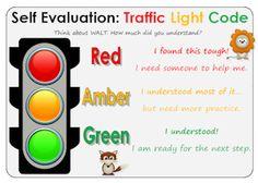 Traffic Light Self Assessment