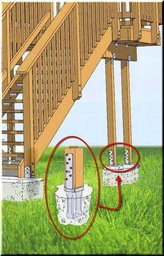 Deck Basics #deckbuildingplans