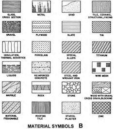 090311 1323 Blueprint The Meaning of Symbols 090311 1323 Blueprint Die Bedeutung von Symbolen Architecture Symbols, Architecture Blueprints, Architecture Concept Drawings, Architecture Plan, Architecture Details, Interior Architecture Drawing, Interior Design Sketches, The Plan, How To Plan