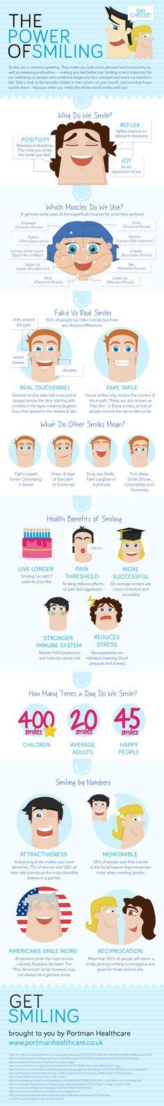 The Power of Smiling | Portman Dental