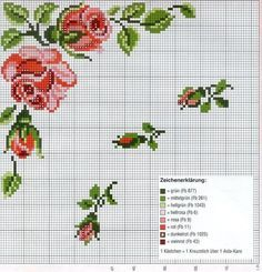 Cross stitch corner roses pattern