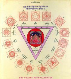மணிராஜ்: சகல யோகம் அருளும் ஸ்ரீ சக்ர நாயகி