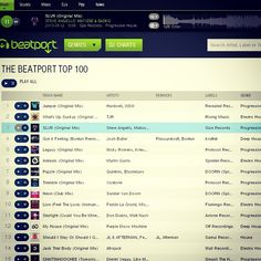 @Steve Angello vs @MatisseSadko #SLVR hitting #3 on @robin naze Top 100 #SIZE100