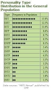 Infj - no wonder that we keep to ourself. Extroverted Introvert, Intj, Myers Briggs Personality Types, Esfp, Self Help, Psychology, Aquarius, Virgo, Business