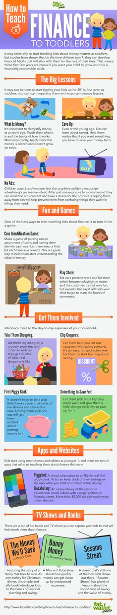 It's never too soon to start teaching your kids about finance. Here's and infographic from Fat Wallet that explores how to teach finance skills to toddlers.