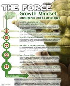Displaying Growth_Mindset_Poster.png