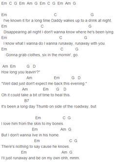Ed Sheeran Runaway Chords Capo 4