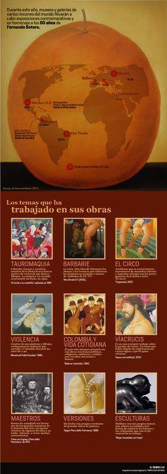 Celebraciones por los 80 años de Botero