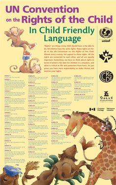 Convention on the Rights of the Child In Child Friendly Language Poster
