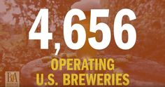 There are 4,656 breweries operating in the U.S.