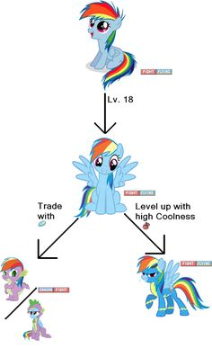 Twilight Isn't the Only One to Do This!