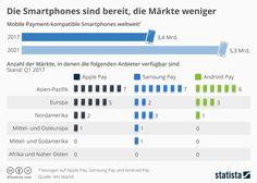 #DocGoy: Smartphone, Markt, May the 4th, Einhörner, Demogra...  http://blog.twitt-erfolg.de/2017/05/smartphone-markt-may-4th-einhorner.html