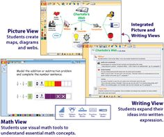 Use Kidspiration's Visual Learning Tools to Build Graphic Organizers Including Concept Maps, Idea Webs and Venn Diagrams
