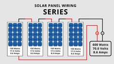 Campervan Solar Power 6 Electronics Mini Projects, Electrical Projects, Solar Panel Installation, Solar Panels, 100 Watt Solar Panel, Solar Power System, Alternative Energy, Campervan, Solar Energy