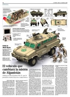 RG-31 mine protected vehicle by Emilio Amade, via Behance