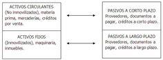 Monografias.com Math Equations, Real Estates, Financial Statement