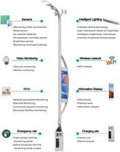 Image result for smart wifi pole street lighting